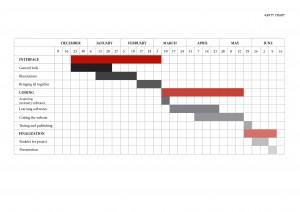 YarenBilici_GANTT_Chart_No1